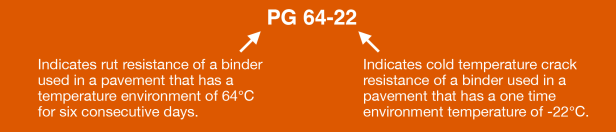 PG 64-22 box